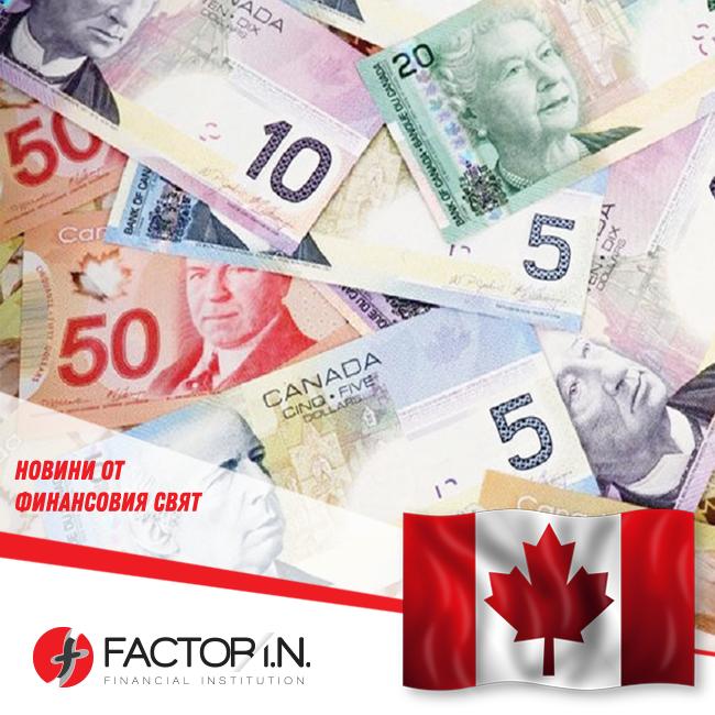 Ролята на Канадския долар